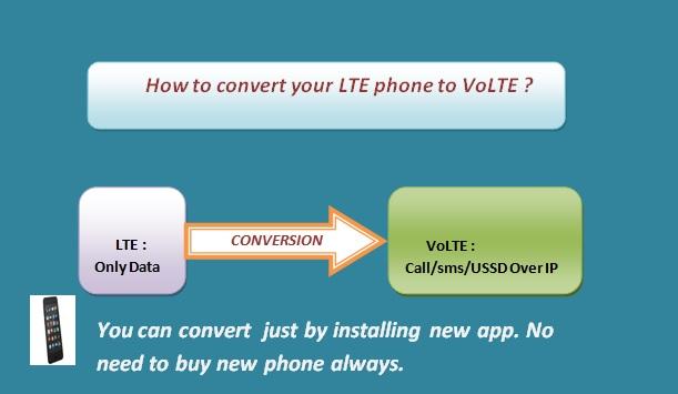 Convert LTE to VoLTE