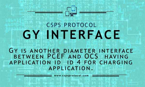 gy interface