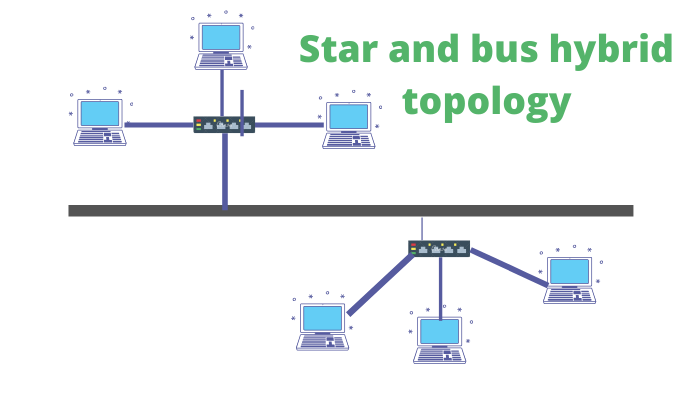 Bus and star hybrid topology example