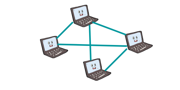 Mesh Network Topology Type