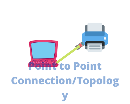 Point to Point Connection Topology