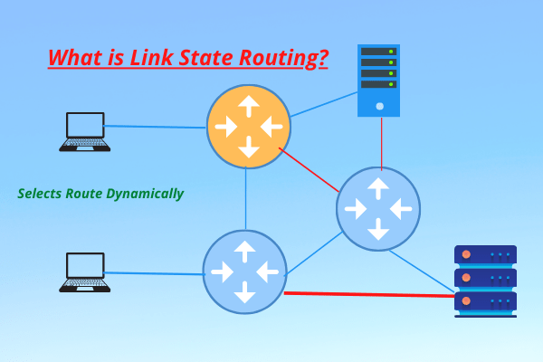 What is link state routing